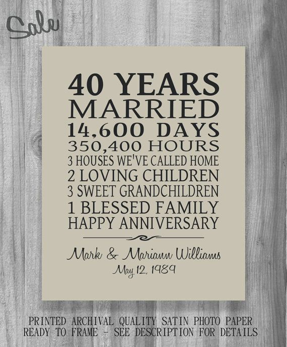 40 Year Wedding Anniversary Gift Ideas: 40 Year Anniversary Gift For Parents PERSONALIZE Your