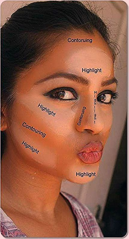 Photo of 53+ Trendy makeup tutorial foundation cover up flawless face