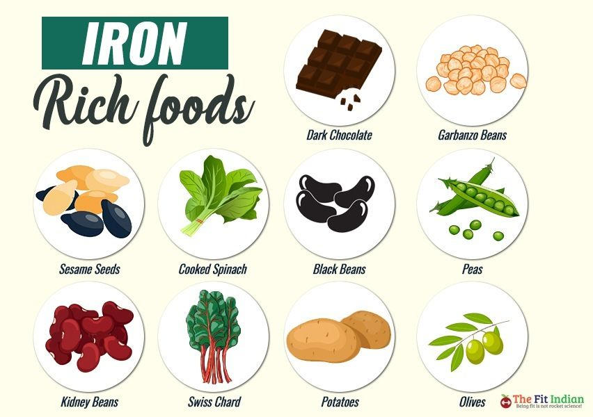 Low on iron? Try these incredibly powerful ironrich foods