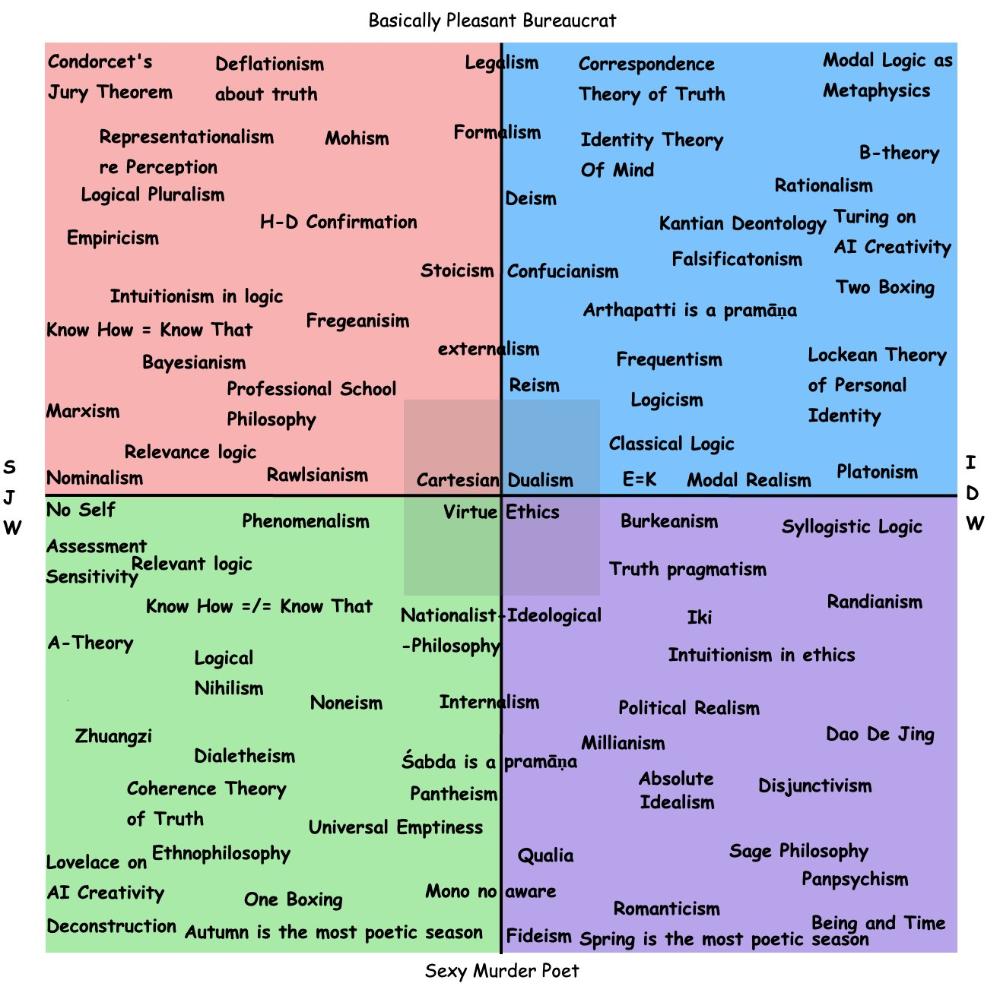 Liam Bright On Twitter Metaphysics Philosophy Deism