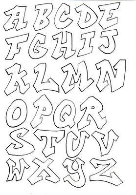 Graffiti Lettre Ecriture Graffiti Lettre Graffiti Lettrage