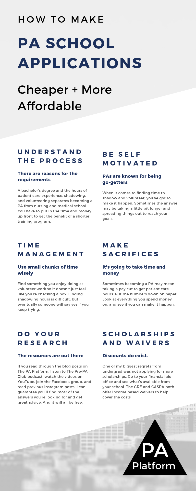 How To Make Pa School Application Cheaper And More Affordable The Platform Physician Assistant Shorter University Personal Lifestyle Statement