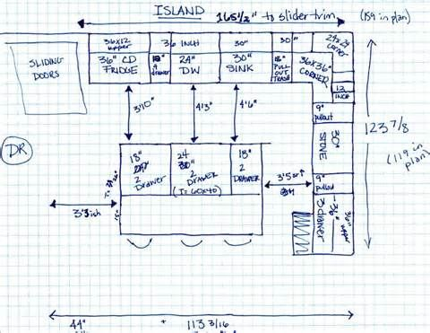 Kitchen dimensions metric archiref for Island kitchen designs layouts