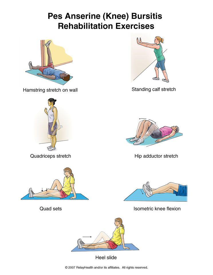 Knee rehabilitation exercises