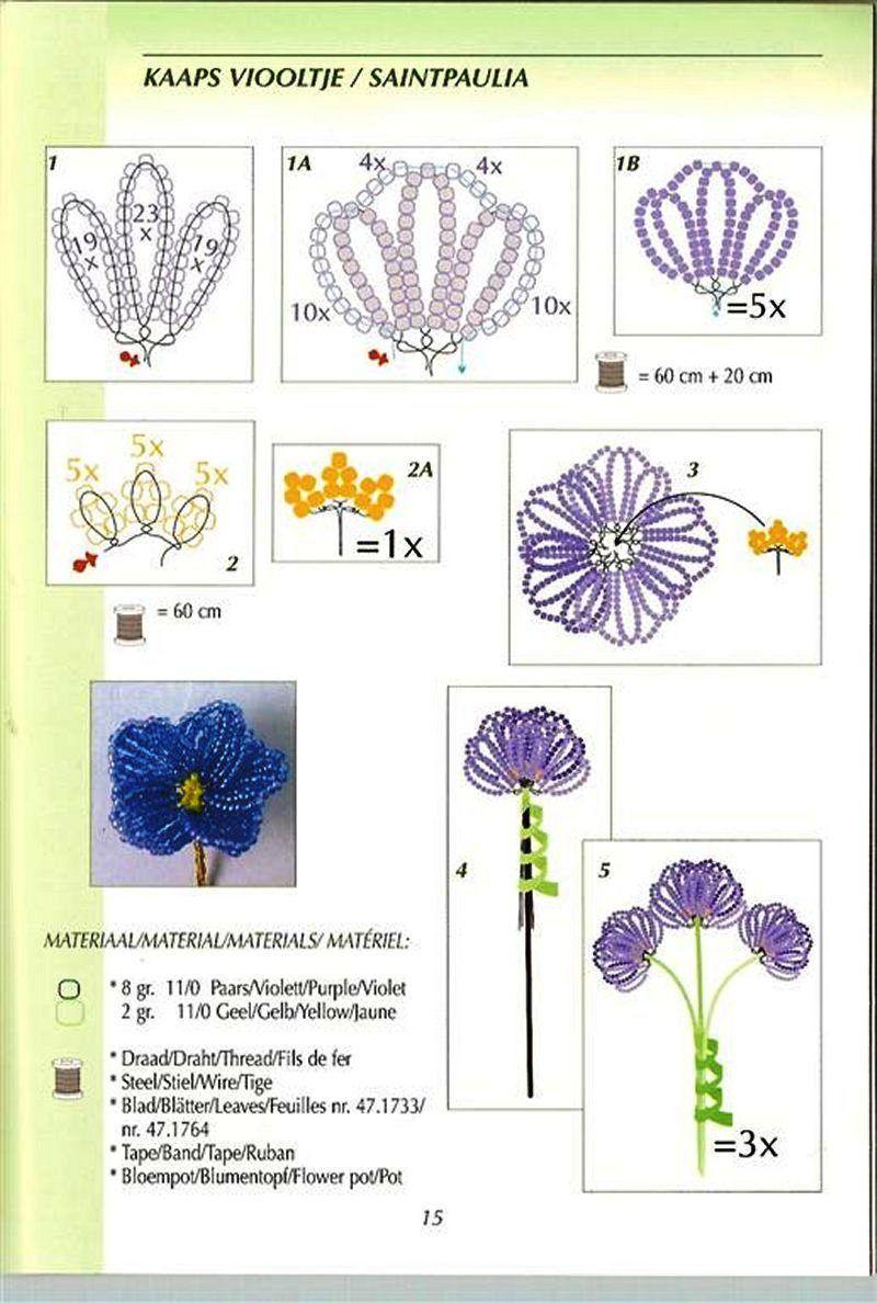 одноклассники Bijoux Pinterest Blumen Häkeln Blumen Et Blumen