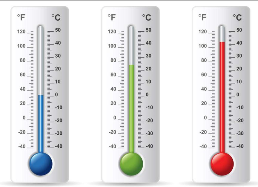 Termometer adalah | Pengukur suhu, Pengukur, Alat ukur