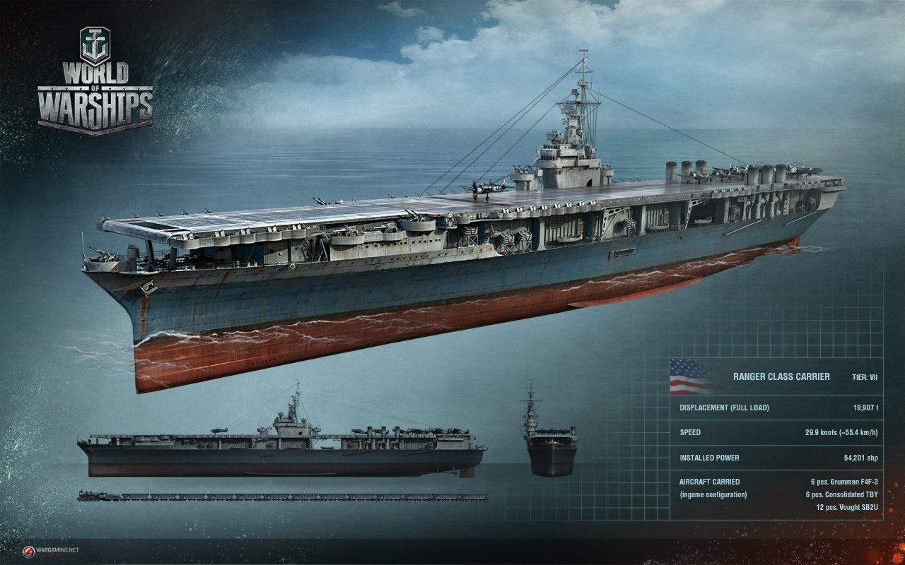 World of Warships Getting Aircraft Carriers for Second Beta; New Screens Released ...