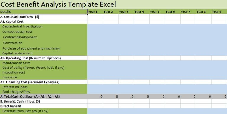 Cost benefit analysis template excel business management cost benefit analysis template excel project management templates microsoft project business management benefit flashek Choice Image