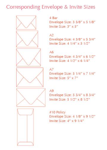 Wedding invitation envelope size also vatozozdevelopment rh
