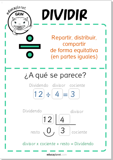 Divisiones: ejercicios matemáticas Primaria - poster estrategias ...