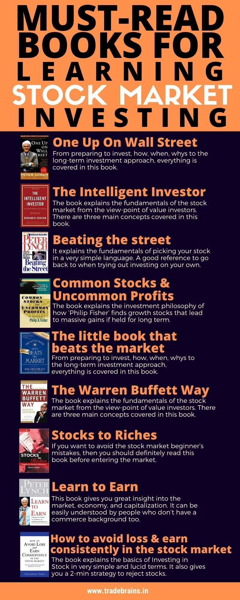 10 Must Read Books For Stock Market Investors In India Trade Brains In 2020 Stock Market Books To Read Investing Books