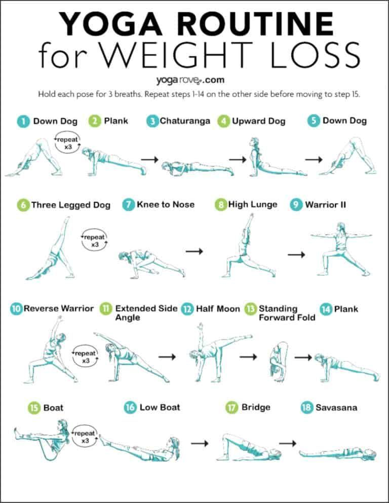 Pin on 15 minute workout Lose weight and boost you
