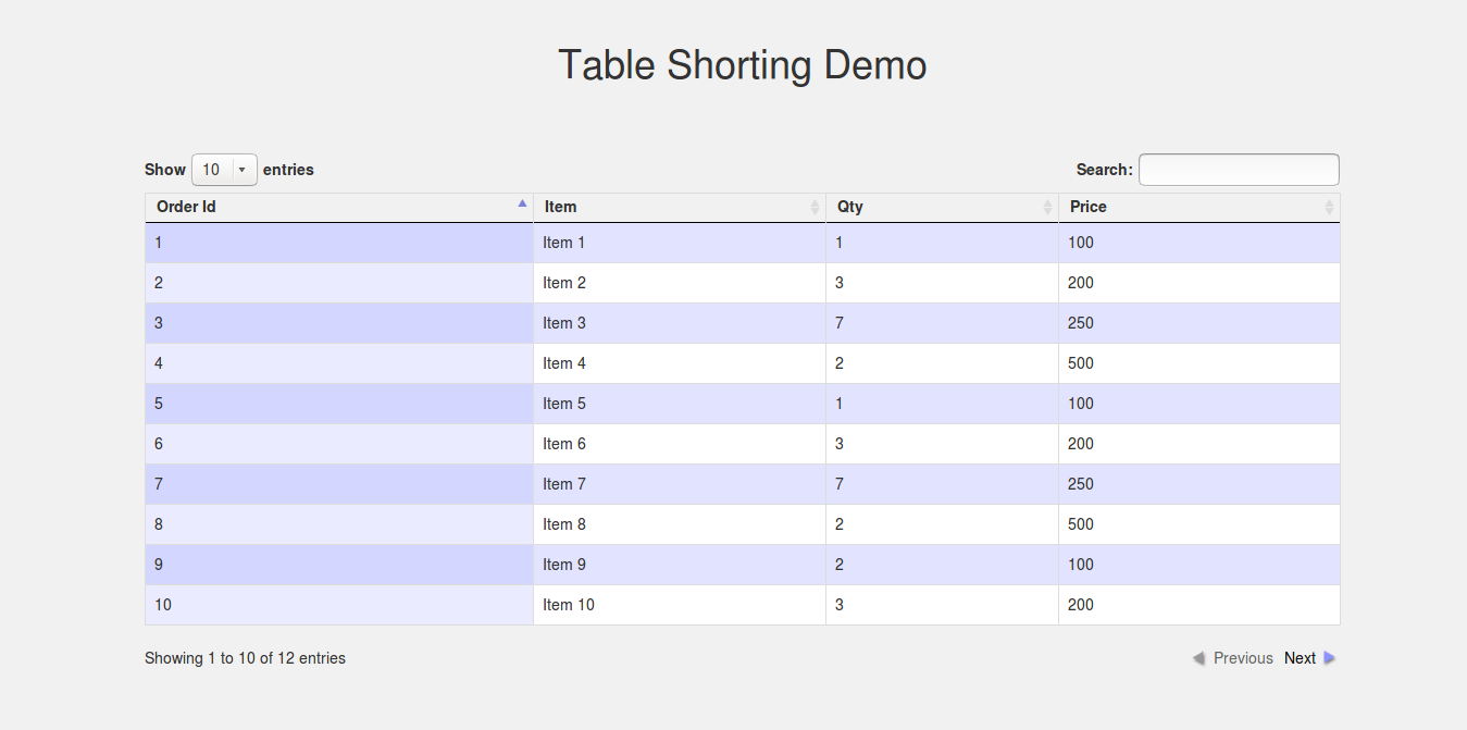 Data Table Shorting Demo With Bootstrap 4 | NiceSnippets com