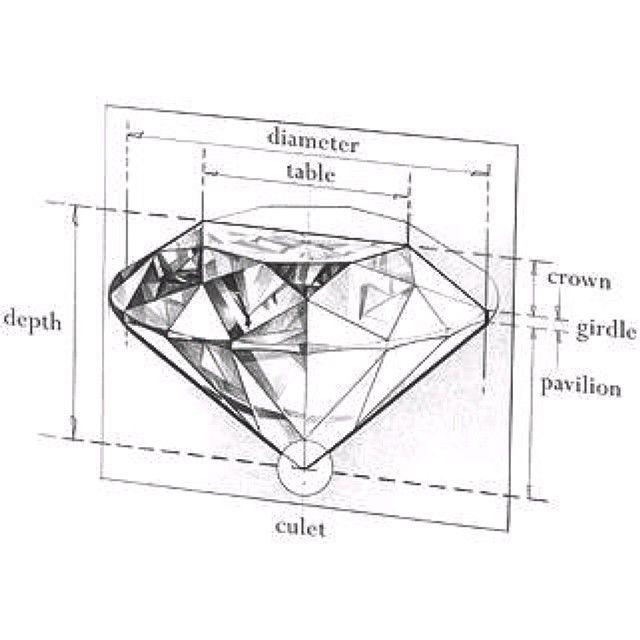 Anatomy of a diamond #alinkandco #alinkdiamonds #diamond | Diamond ...