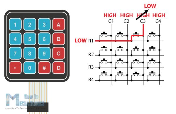 4x4 Keypad Circuit Schematics | جالب | Security equipment