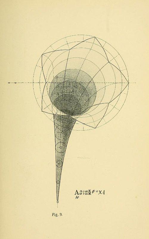Dataisnature Com Geometrical Psychology