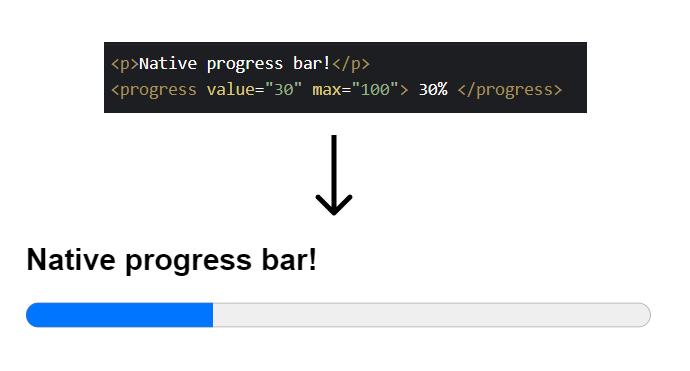 Progress bar generator png
