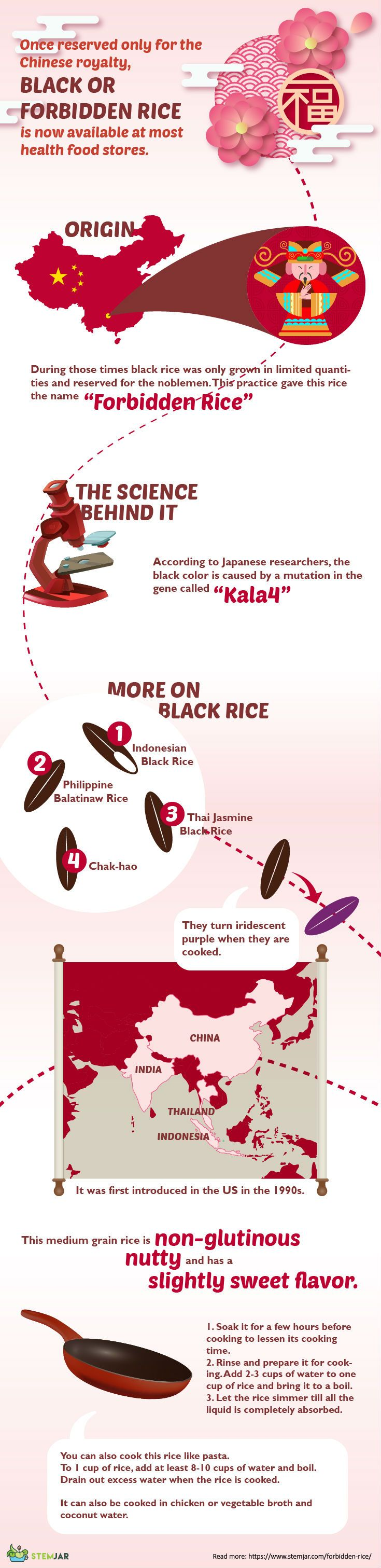 10 Impressive Health Benefits of Black or Forbidden Rice #eggnutritionfacts