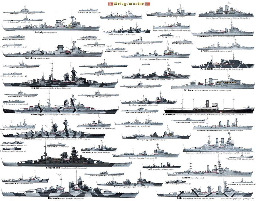 Measuring length and breadth of warships is interesting for a ...