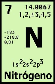 Resultado de imagen para el nitrogeno en la tabla periodica elemento qumico n nitrgeno urtaz Gallery