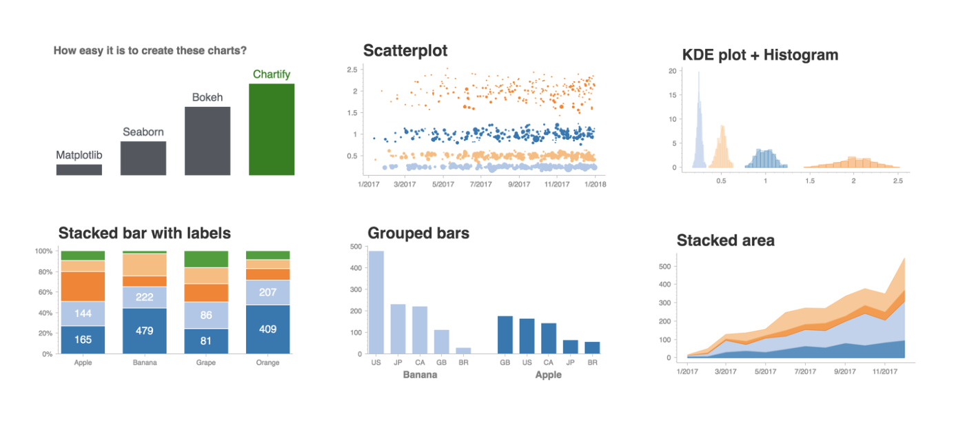 Why We Built A New Open Source Python Data Visualization Library