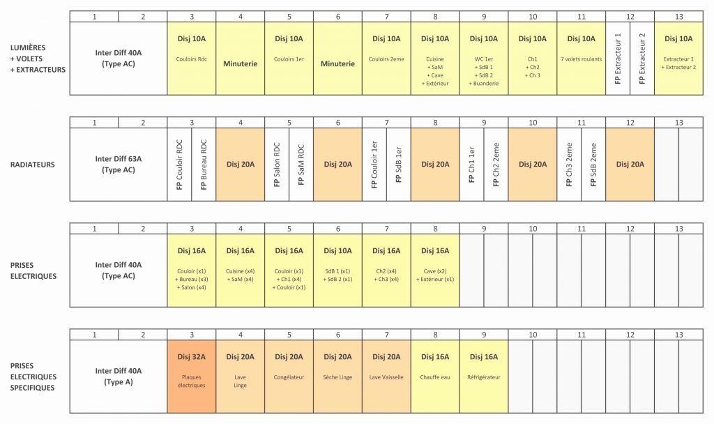 36 Plan Electrique Maison Logiciel Gratuit Periodic Table