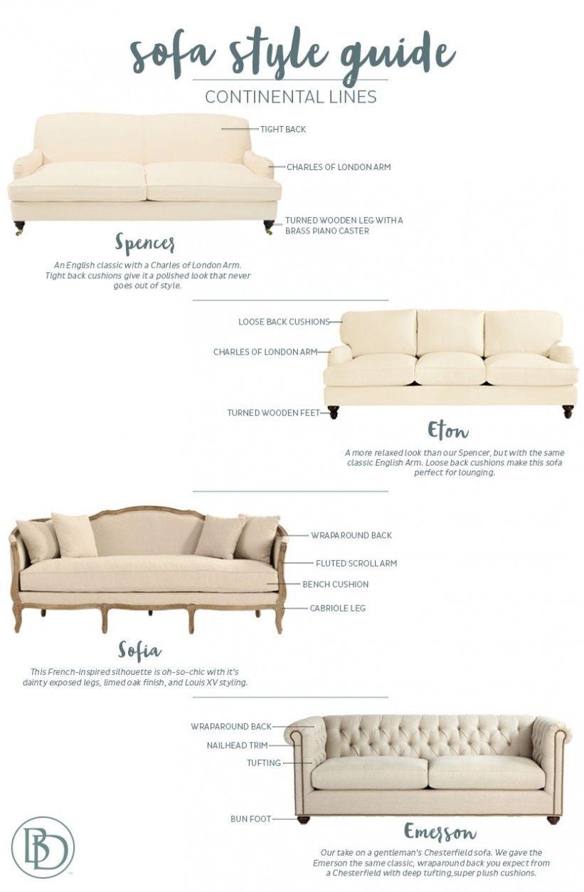 Sofa Style Guide from Ballard Designs  Sofa styling, Luxury sofa
