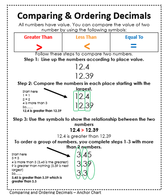 comparing and ordering decimals interactive math journal - Comparing Decimals Worksheet