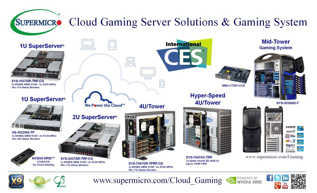 Supermicro Exhibits End-to-End Cloud Gaming Solutions at CES 2014. SuperServers Certified for NVIDIA GRID K340/K520 and Gaming Systems Featuring Enterprise-Class Overclocking Highlighted at the Show