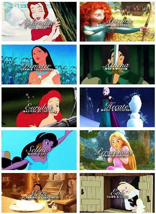 Greek God Movies On Disney Plus