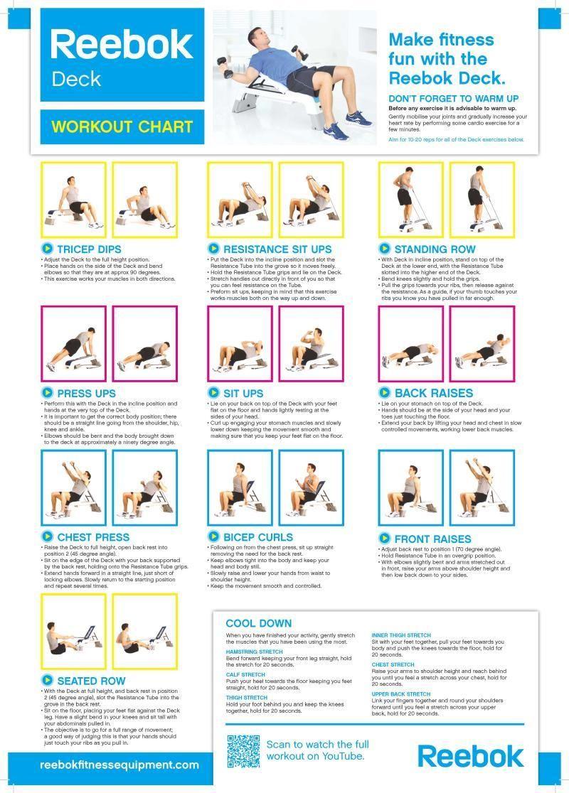 6c629f5e12b Reebok The Deck Workout Bench(Blue) - FITBOXX | Workouts | Step ...