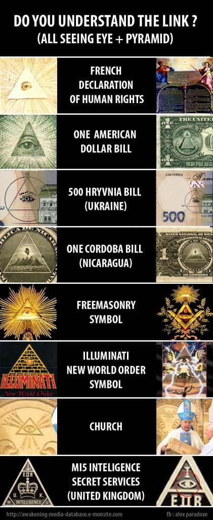 Occultism And Symbolism All Around The World There Are Various