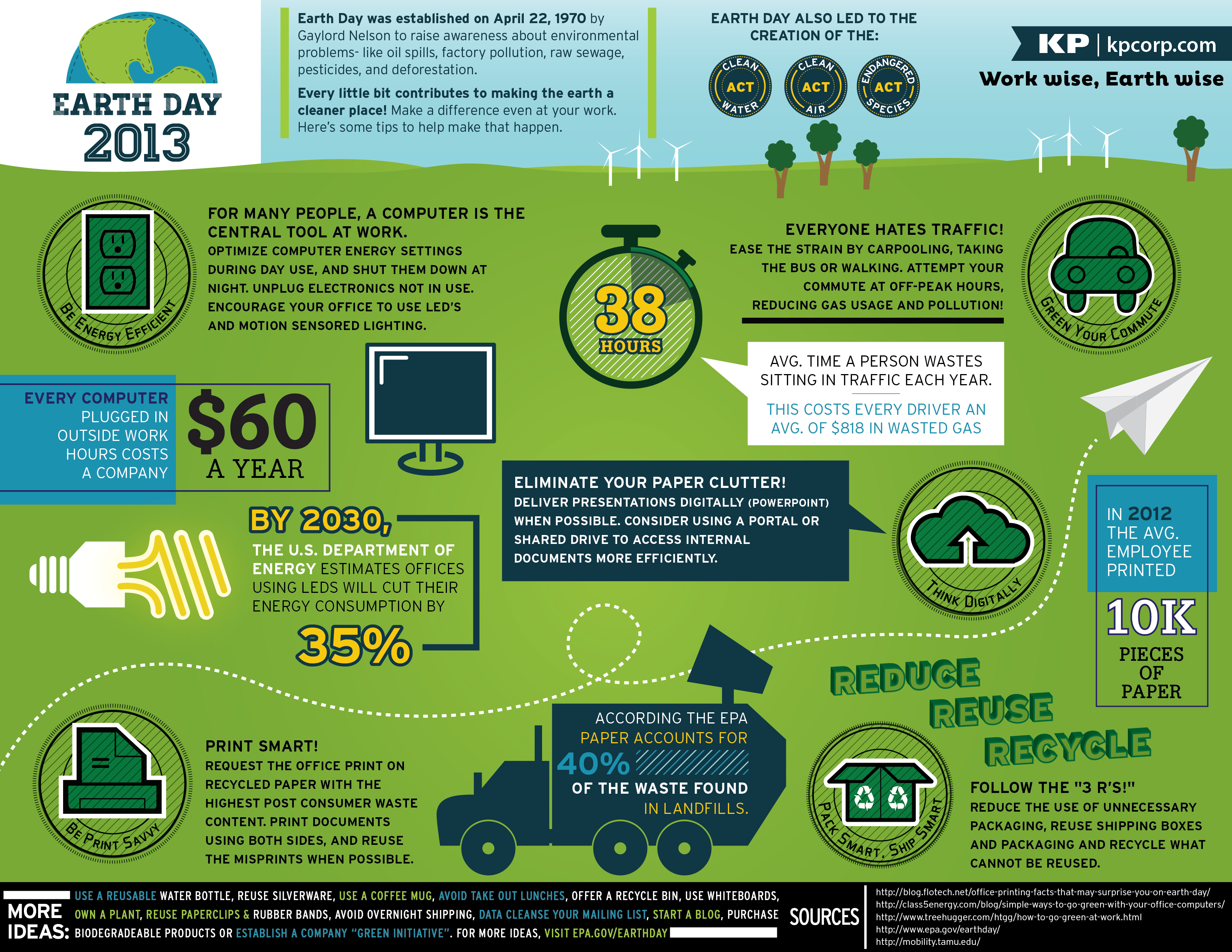 Earth day infographics pinterest earth earth day fandeluxe Image collections