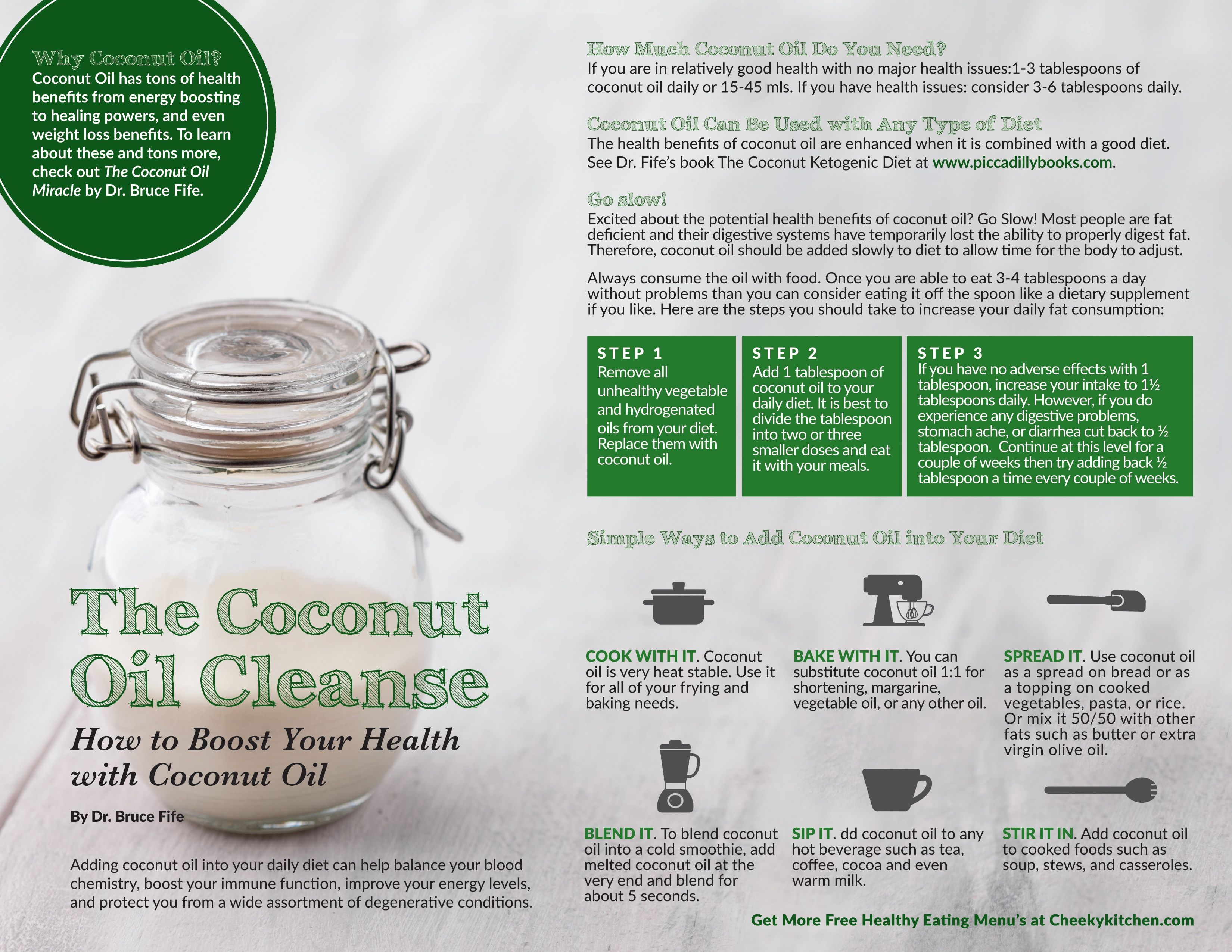 Coconut Cleanse! 6 Simple Ways To Add Coconut Oil To Your Diet ...