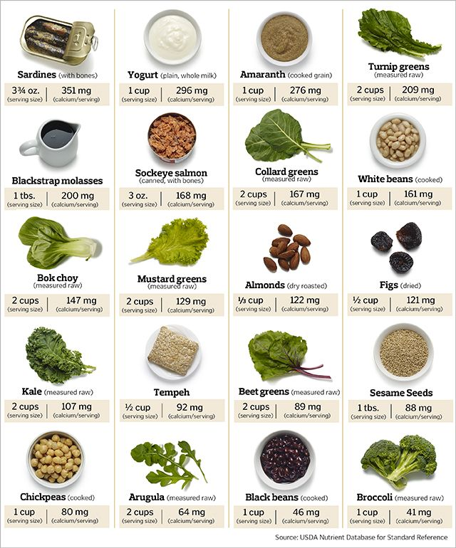 Are You Getting Enough Calcium? Calcium rich foods