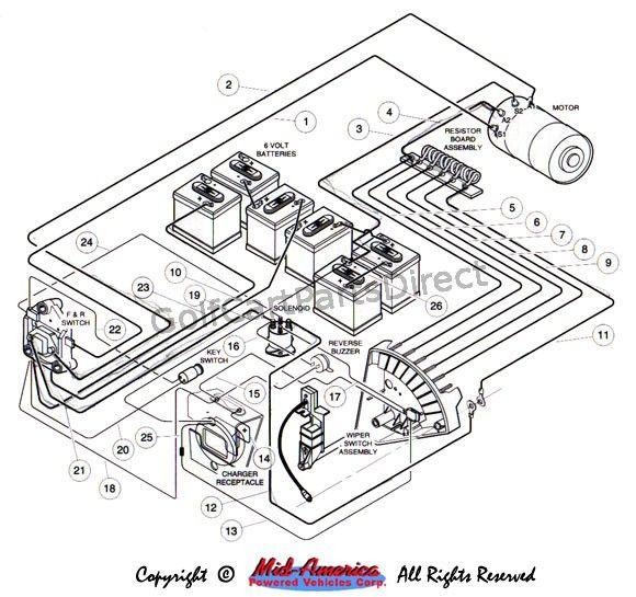 1992-1996 Club Car DS Gas or Electric - GolfCartPartsDirect