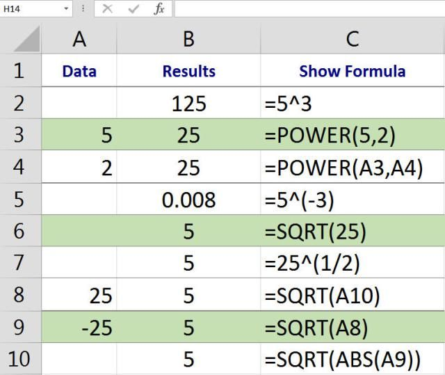 Show or Hide Formulas in Excel and Google Sheets | Microsoft ...