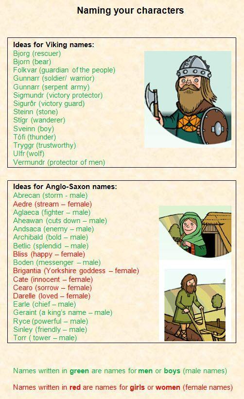 Pin by Lola Schultz on Education | Vikings, Viking names