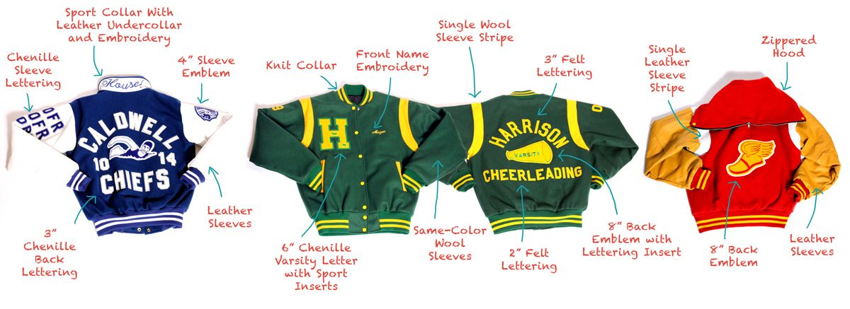 Overwhelmed by all the choices for your varsity jacket