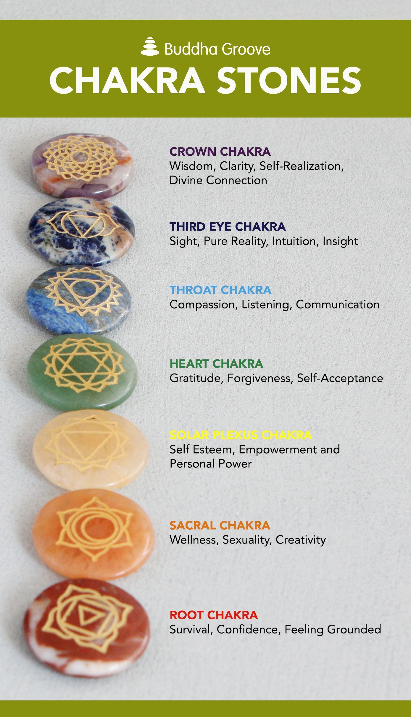 Seven Chakras Engraved Pocket Stones