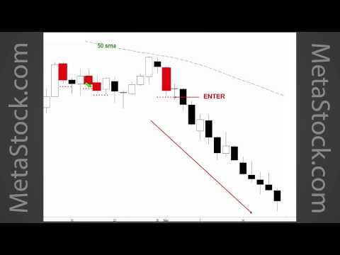 Most consistent forex strategy