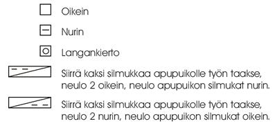 Ulla 02/09 - Ohjeet - Solina