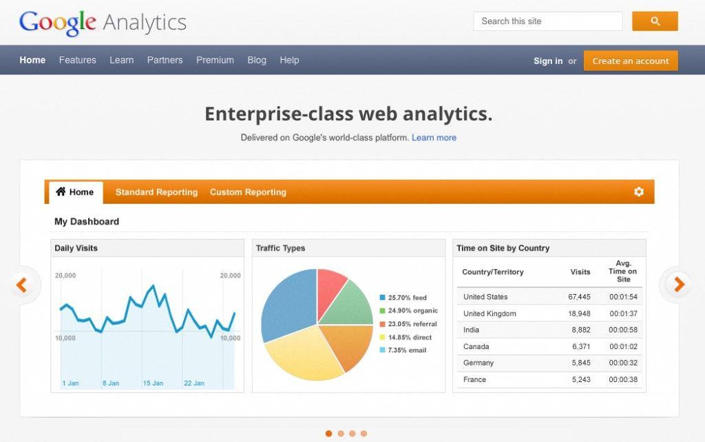 Online Business Tips & Advice Web analytics tools, Web