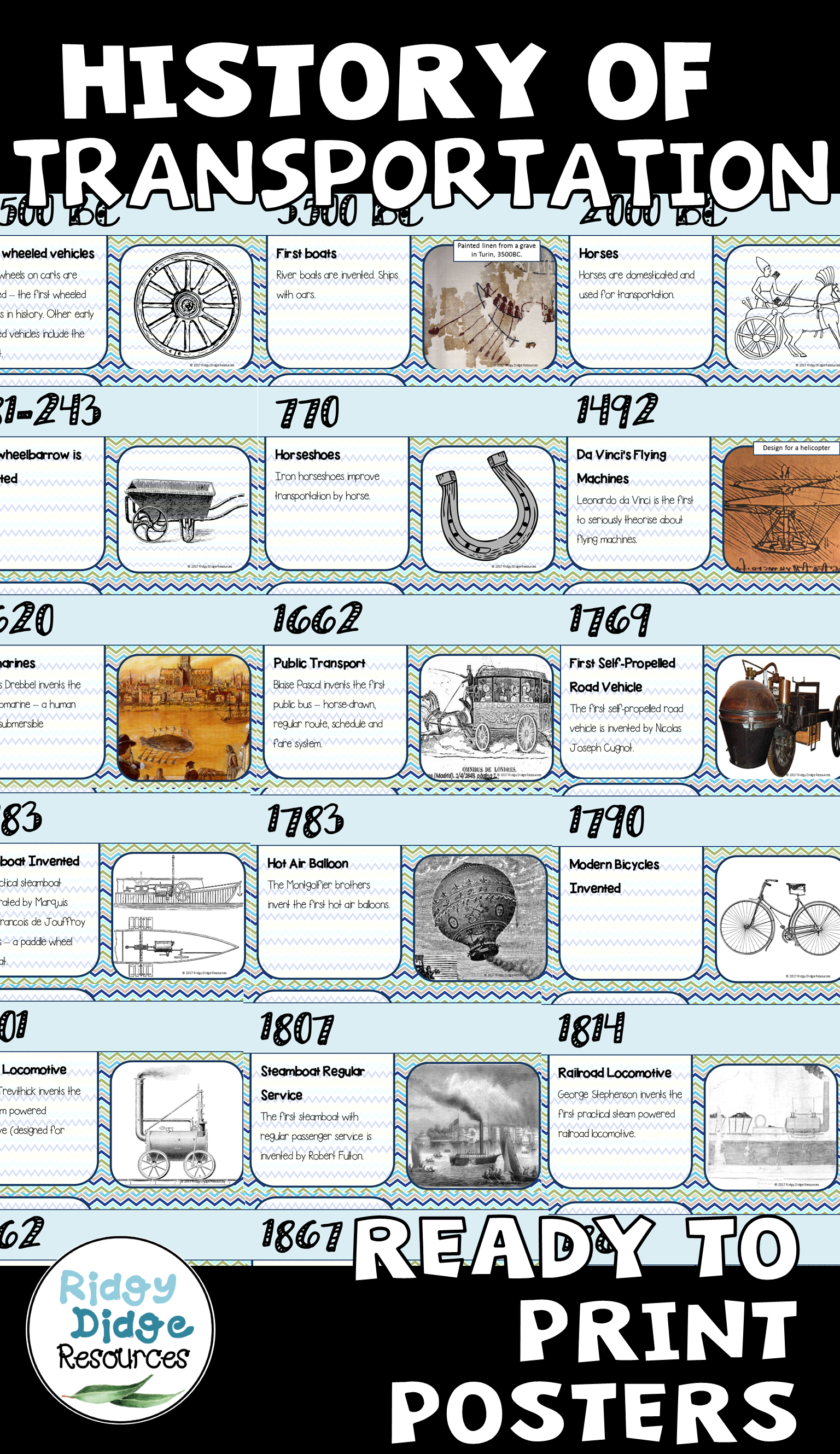 This High Quality Timeline Features 34 Key Milestones In The Development Of Transportation Through Classroom Timeline Transportation For Kids Classroom Posters