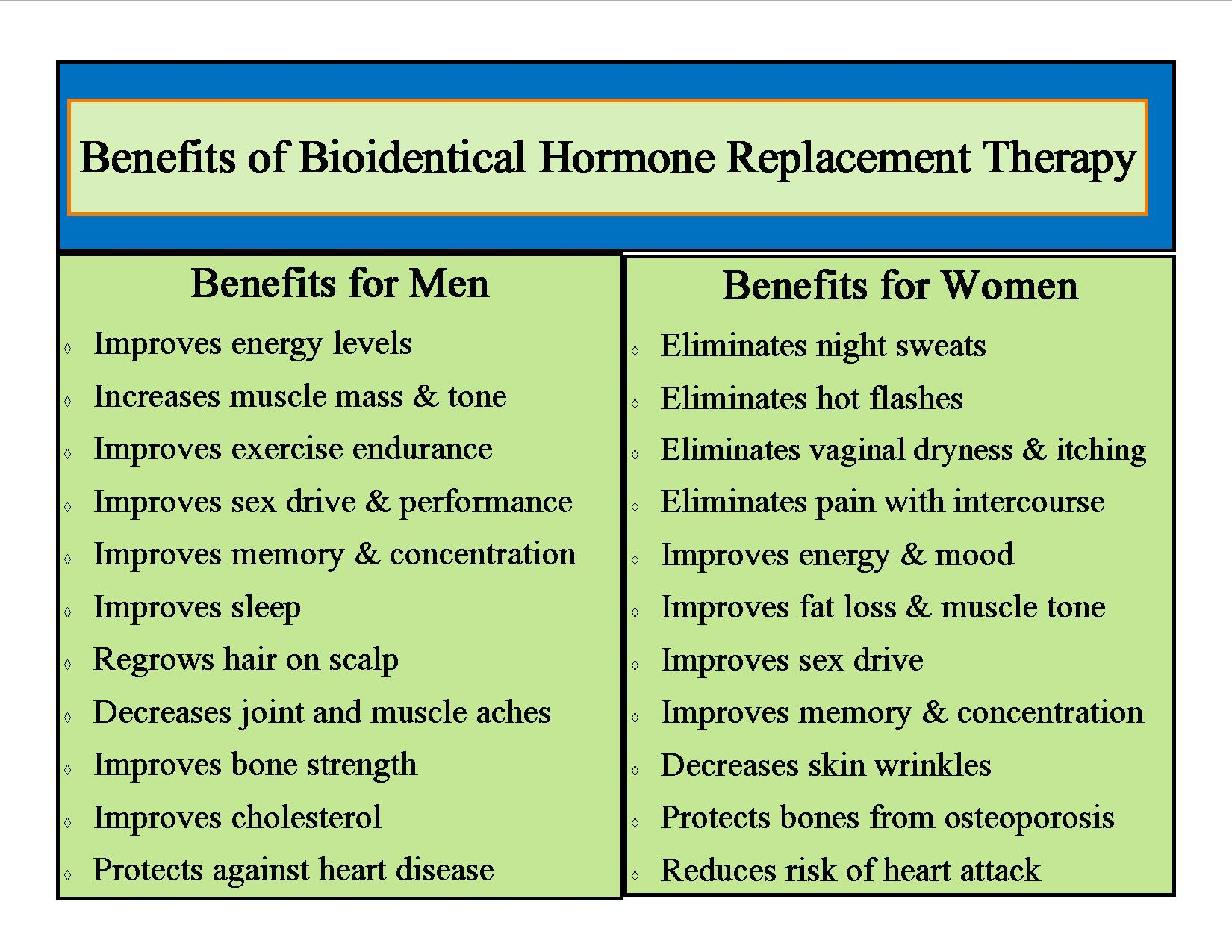 Sex drive and hormone replacement