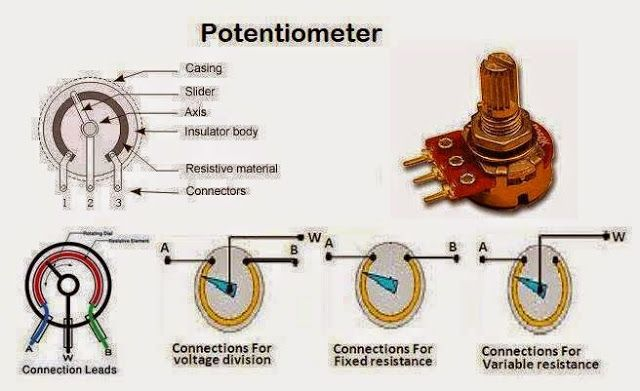 Working Of A Potentiometer Variable Resistor Resistors Electronics Basics Variables