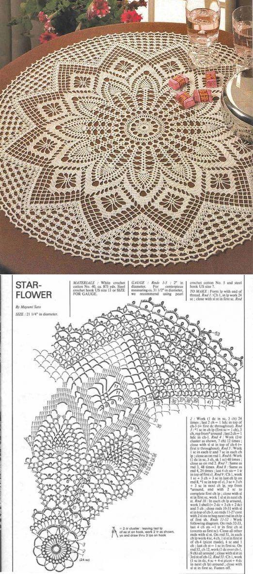Круглая салфетка крючком... Deniz | Crochet Doilies, Runners and ...
