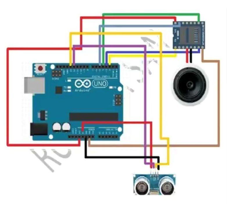 Talking Distance With Arduino Uno, the Ultrasonic Sensor HC-SR04 and