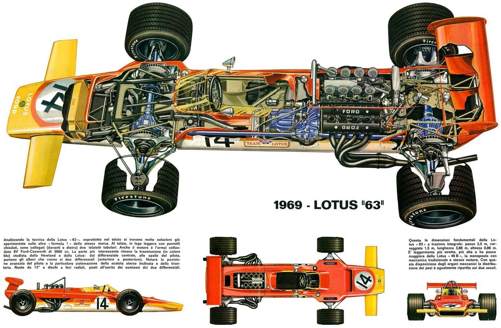 Lotus 63 4x4 Formula 1 Car Cutaway Formula 1 car