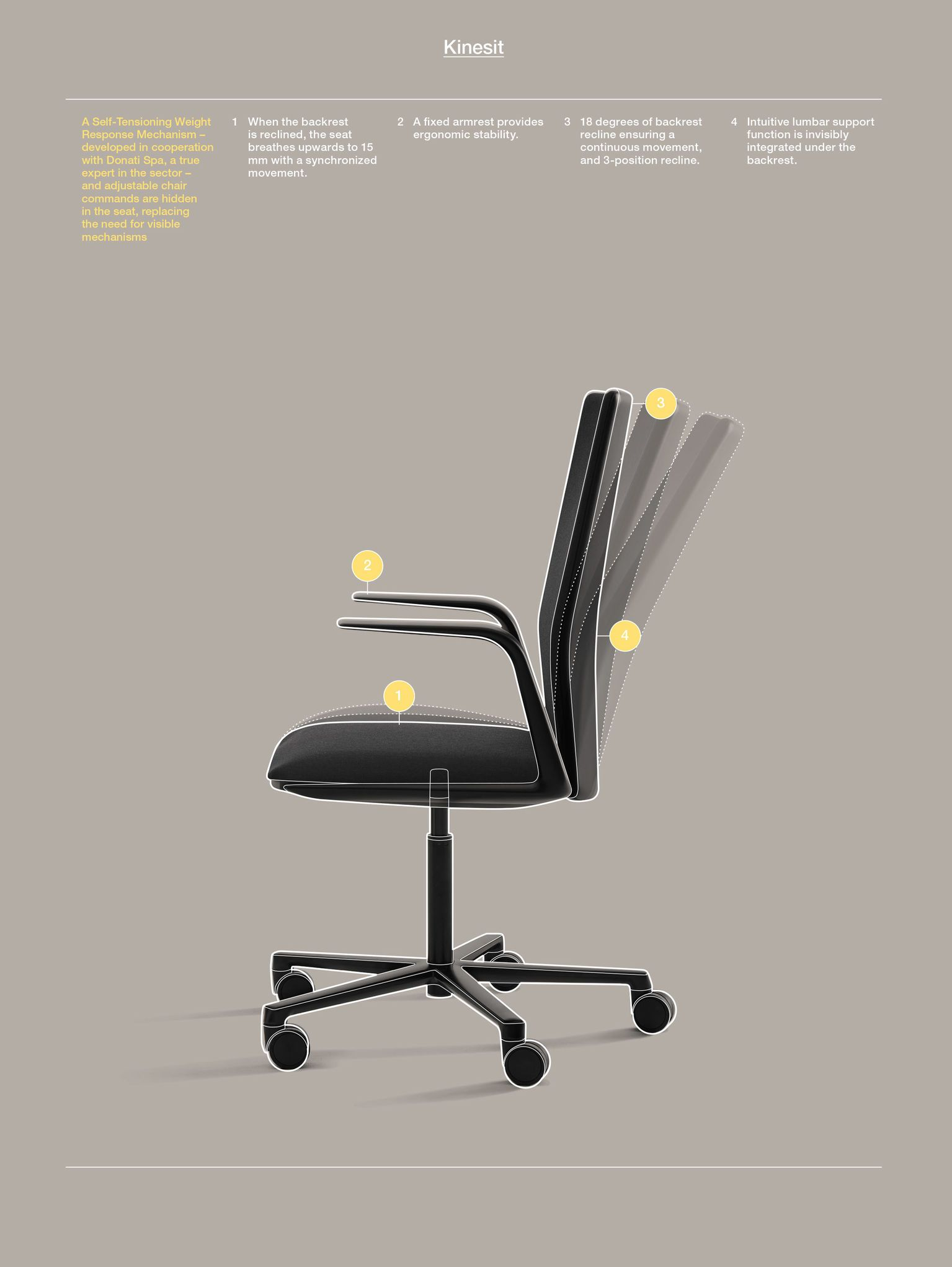 Kinesit Office Chair Office Chair Chair Furniture